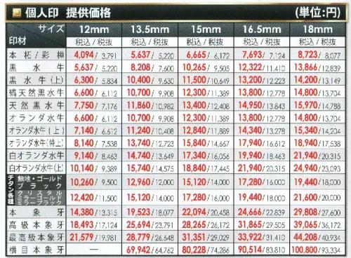はんこ屋さん21鹿児島平之町店の印鑑の個人印価格表
